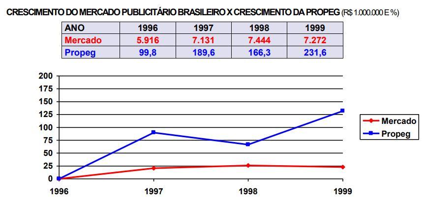 Chart03
