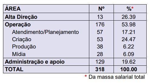 Chart07